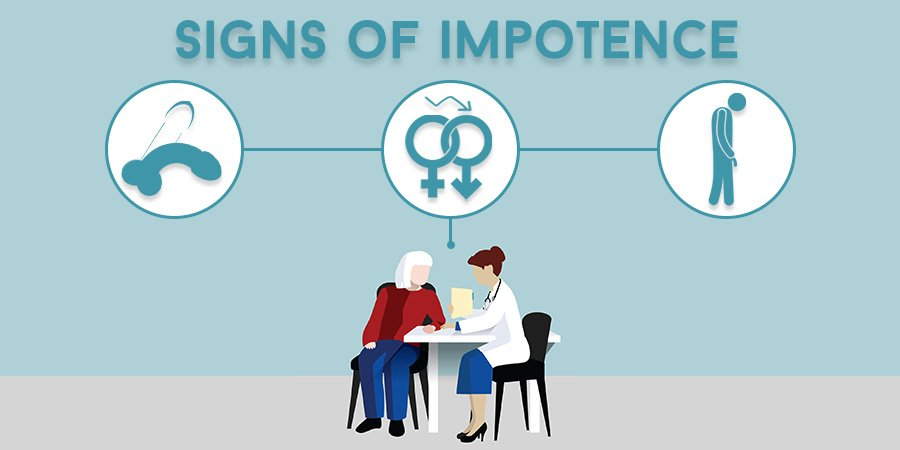 What Are The Signs of Impotence In Men?